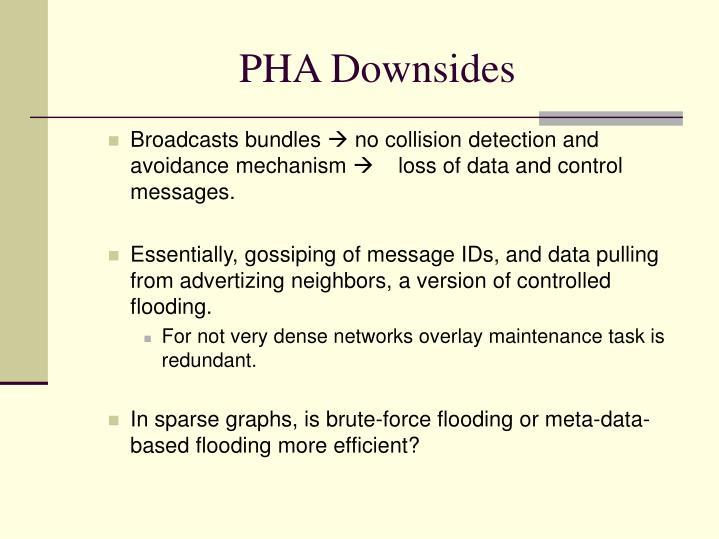 PHA Downsides