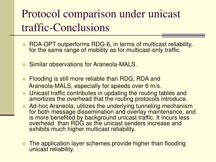 Protocol comparison under unicast traffic-Conclusions