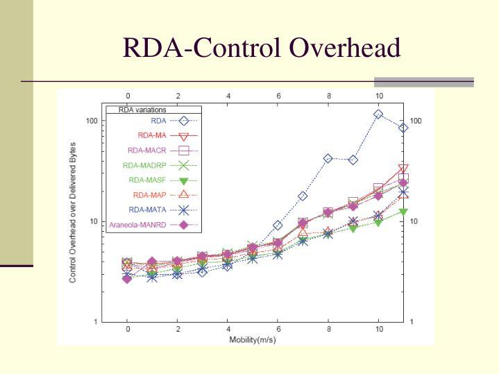 RDA-Control Overhead