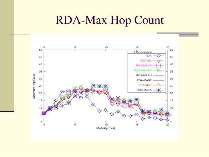 RDA-Max Hop Count
