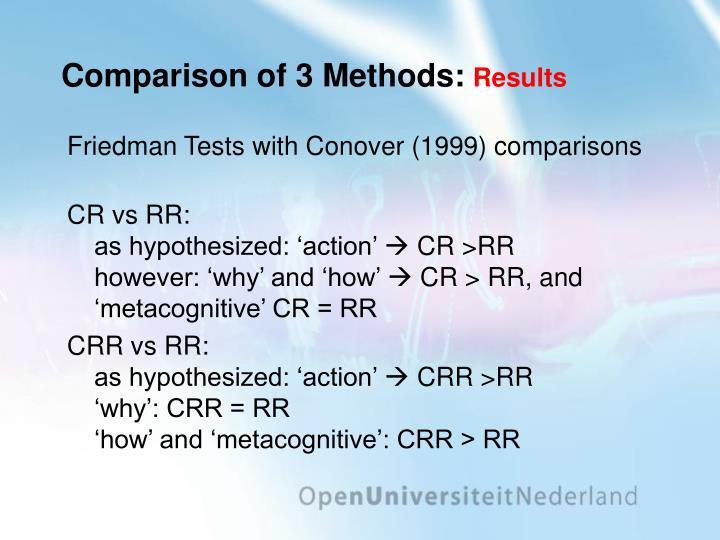 Comparison of 3 Methods: