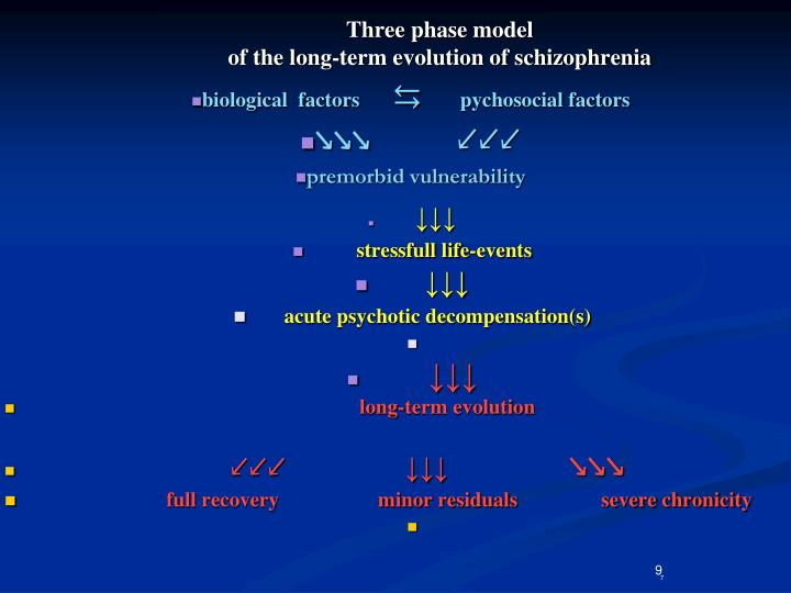 Three phase model