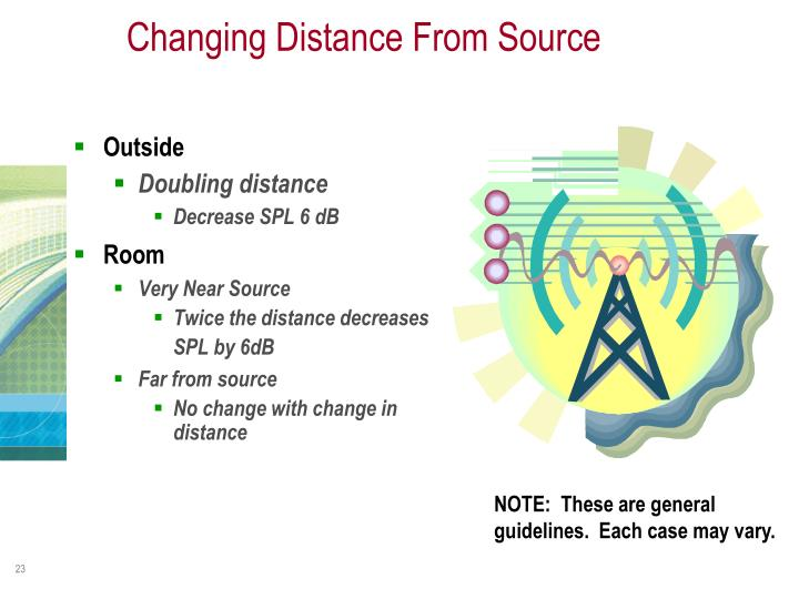Changing Distance From Source
