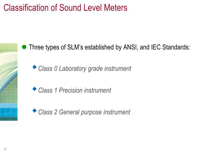 Classification of Sound Level Meters