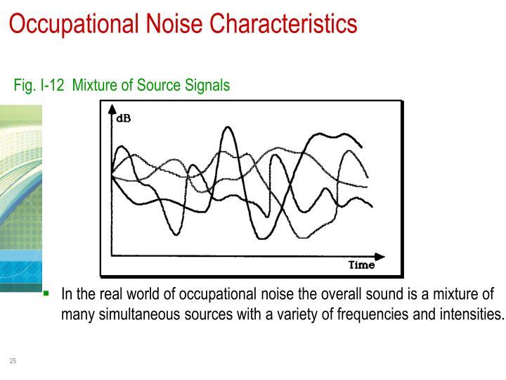 Occupational Noise Characteristics