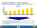 increased lpg supplies higher freight rates