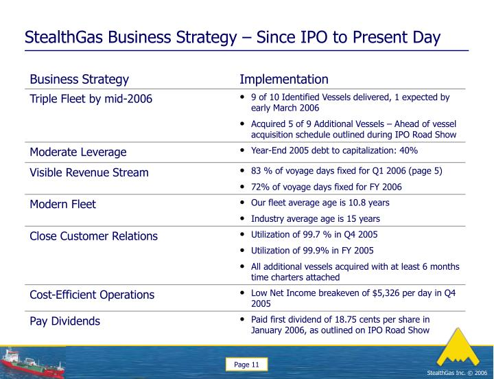 StealthGas Business Strategy – Since IPO to Present Day