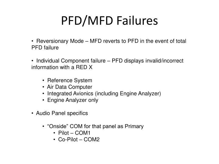 PFD/MFD Failures