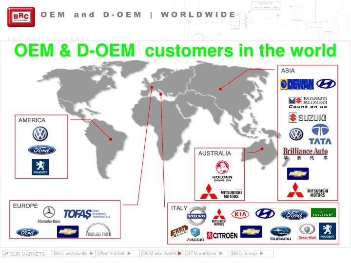 OEM and D-OEM | WORLDWIDE