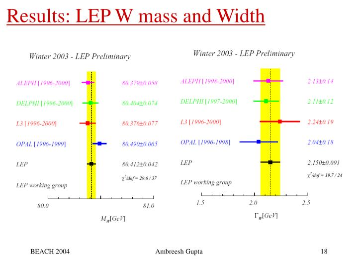 Results: LEP W mass and Width
