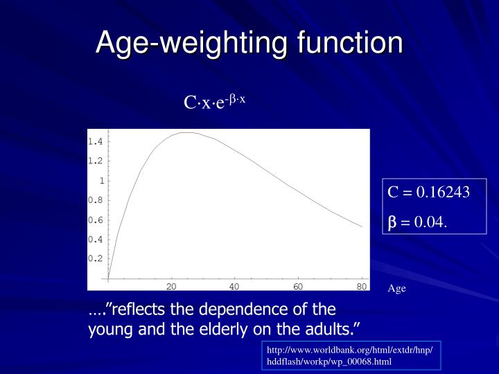 Age-weighting function