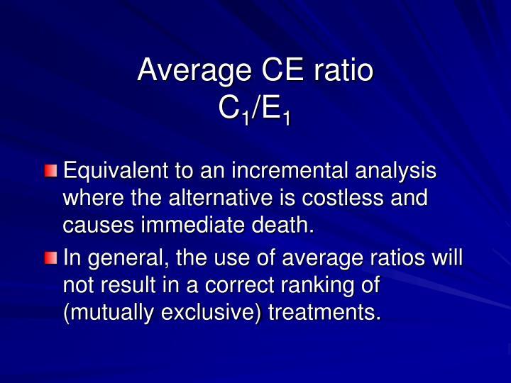 Average CE ratio