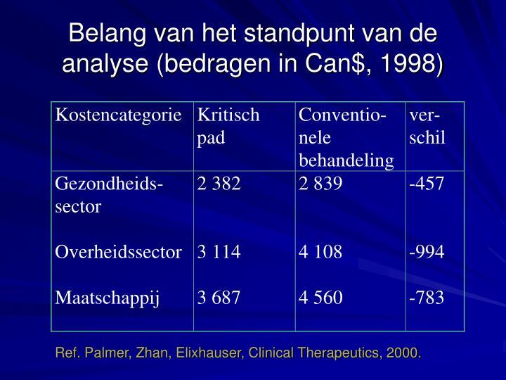 Belang van het standpunt van de analyse (bedragen in Can$, 1998)