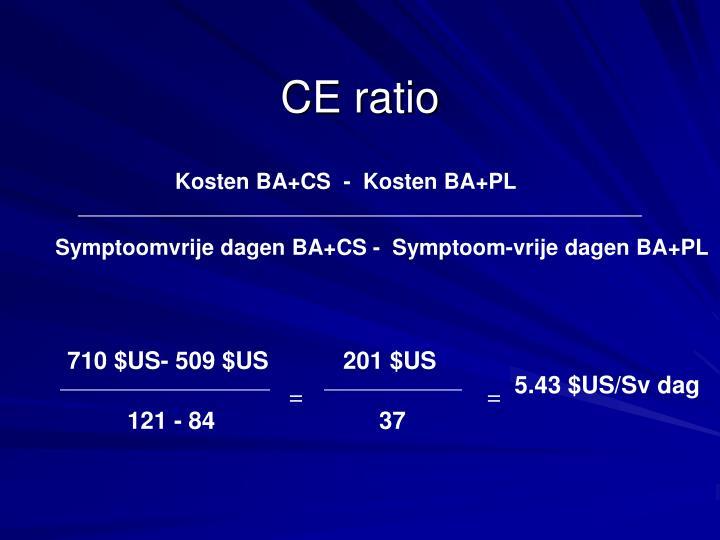 CE ratio
