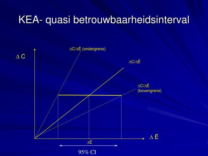 KEA- quasi betrouwbaarheidsinterval