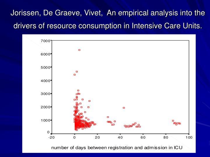Jorissen, De Graeve, Vivet,  An empirical analysis into the drivers of resource consumption in Intensive Care Units.