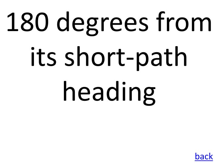 180 degrees from its short-path heading