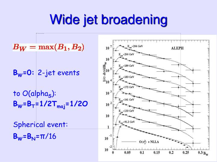 Wide jet broadening