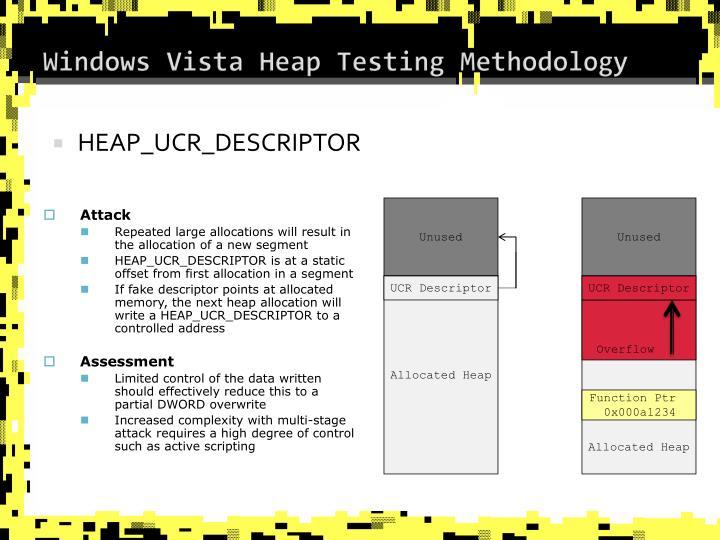 Windows Vista Heap Testing Methodology