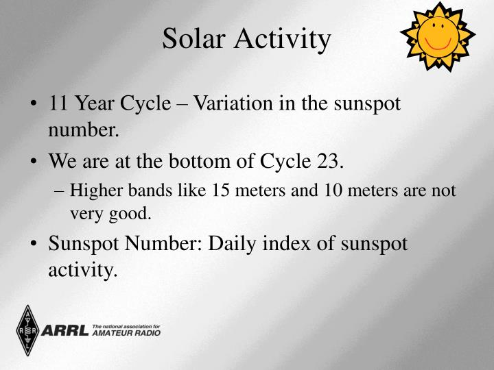 11 Year Cycle – Variation in the sunspot number.