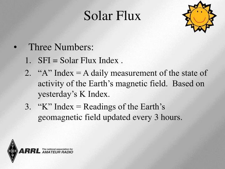 Three Numbers: