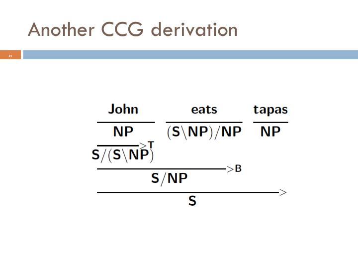 Another CCG derivation