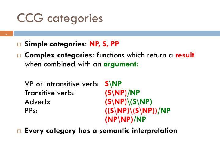 CCG categories