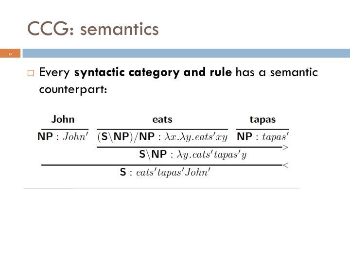 CCG: semantics