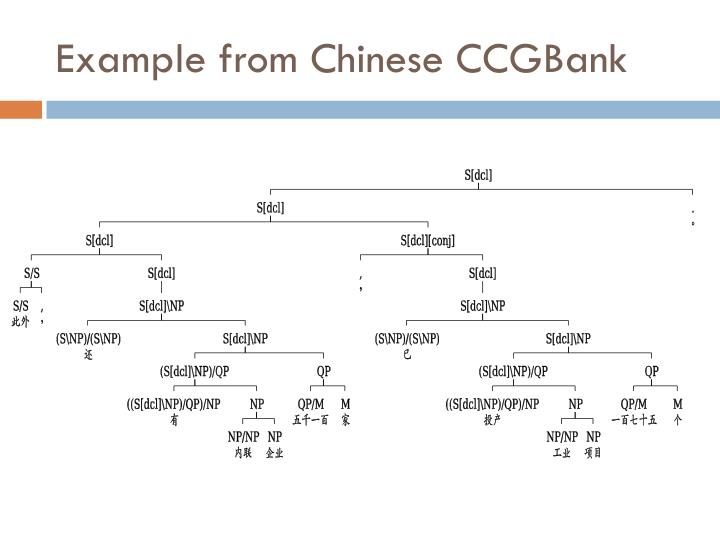 Example from Chinese CCGBank