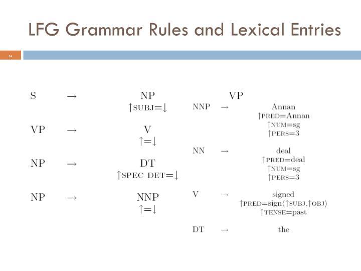 LFG Grammar Rules and Lexical Entries