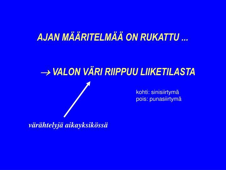 AJAN MÄÄRITELMÄÄ ON RUKATTU ...