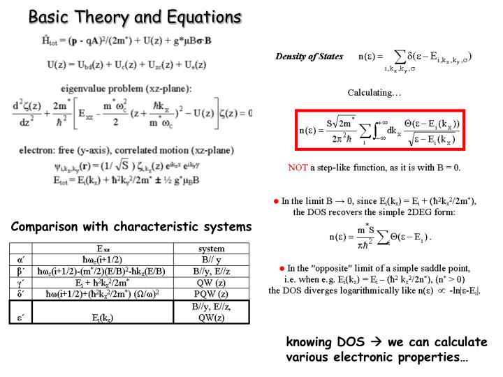 Basic Theory and Equations