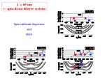 l 60 nm spin down bilayer system
