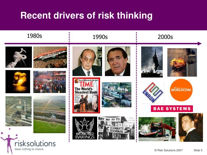 Recent drivers of risk thinking