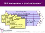 risk management good management