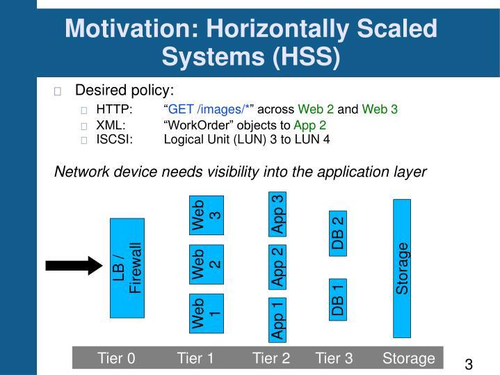 Motivation: Horizontally Scaled Systems (HSS)
