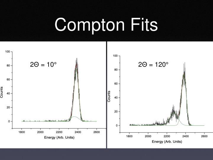 Compton Fits