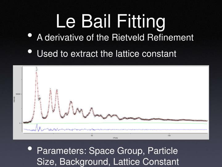 Le Bail Fitting
