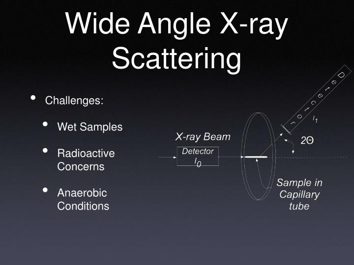 Wide Angle X-ray Scattering