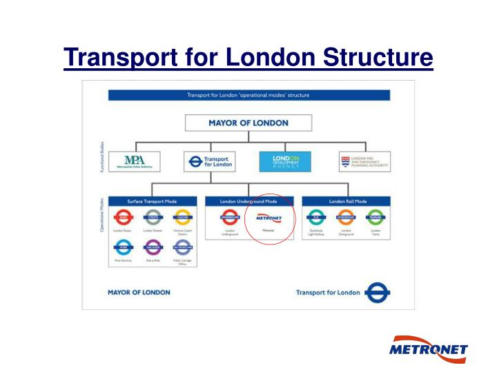 Transport for London Structure