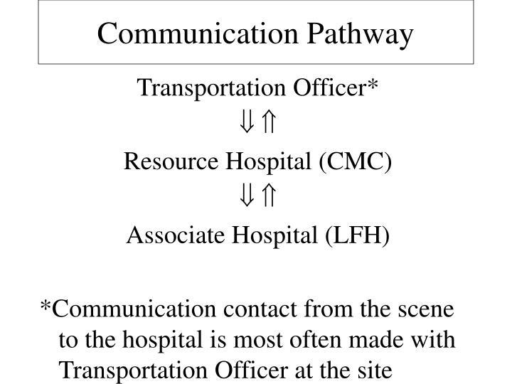 Communication Pathway