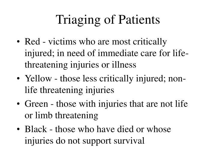 Triaging of Patients