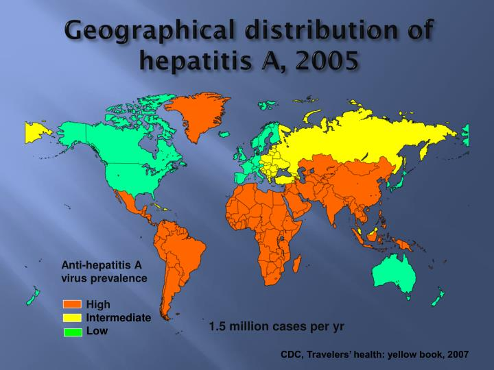 Geographical distribution of