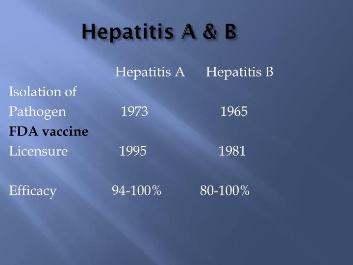 Hepatitis A & B