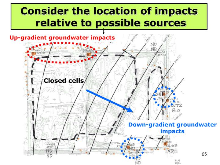 Up-gradient groundwater impacts