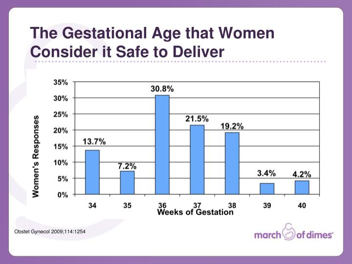 The Gestational Age that Women Consider it Safe to Deliver