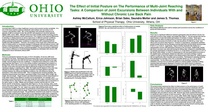The Effect of Initial Posture on The Performance of Multi-Joint Reaching Tasks: A Comparison of Join...