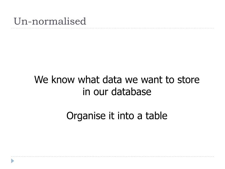 Un-normalised