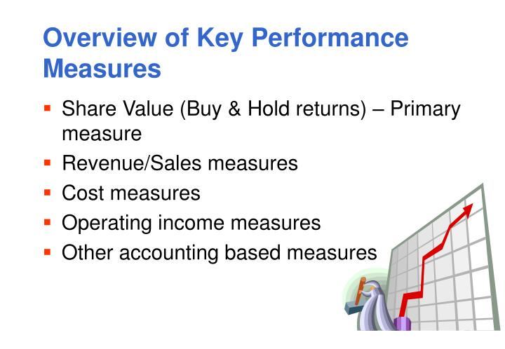 Overview of Key Performance Measures