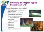 diversity of project types direct use of lfg